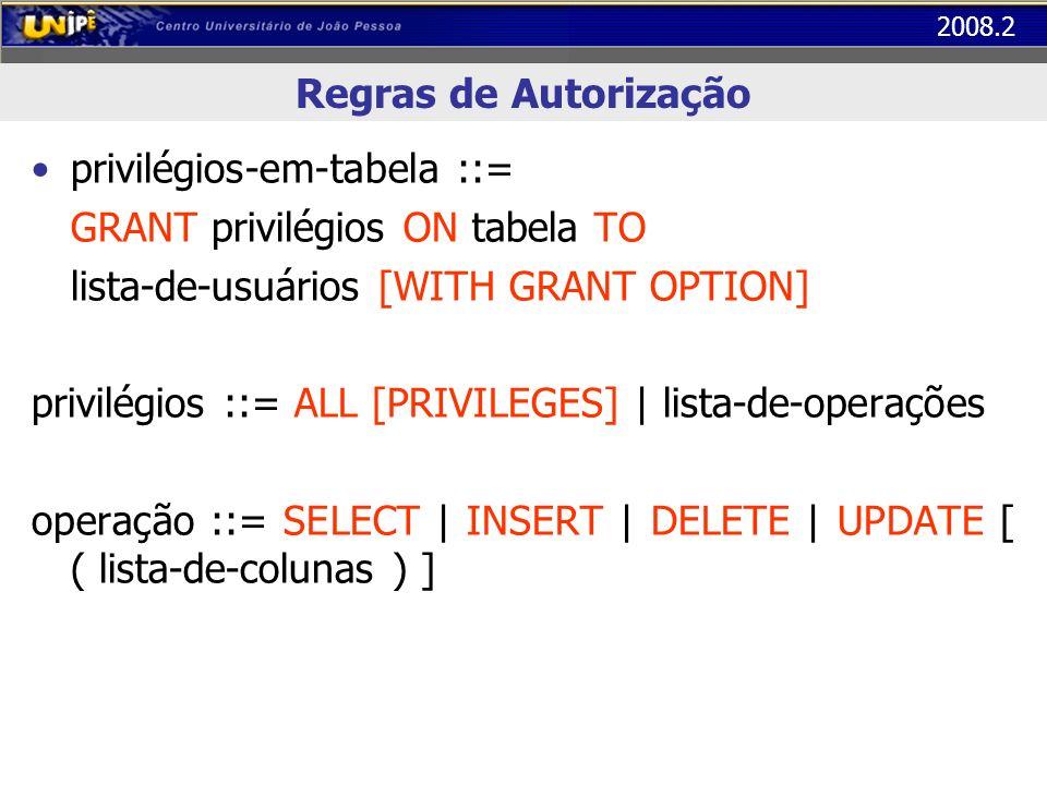 Regras de Autorização privilégios-em-tabela ::= GRANT privilégios ON tabela TO. lista-de-usuários [WITH GRANT OPTION]